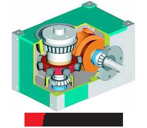Rotoblock® serie S/SS
